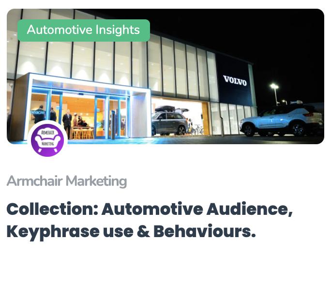 Automotive Marketing Insights